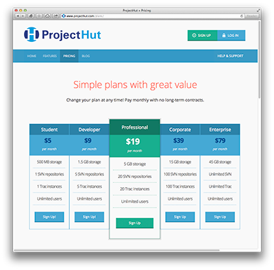 New ProjectHut Pricing